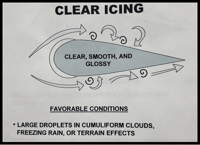 clear icing effects
