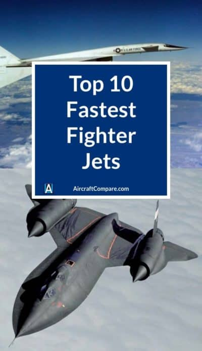 fastest fighter jets PIN