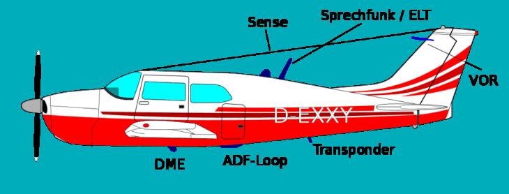 Antennas private aircraft