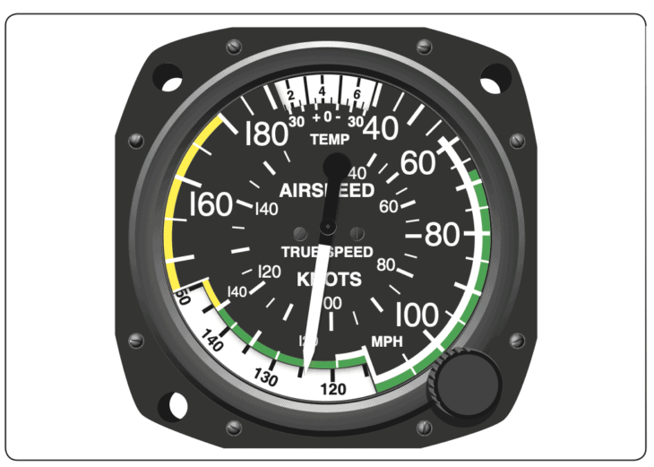Airspeed indicator instrument face
