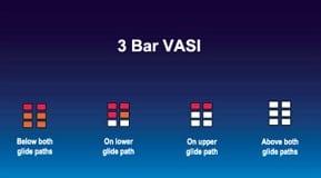 3 bar vasi lights