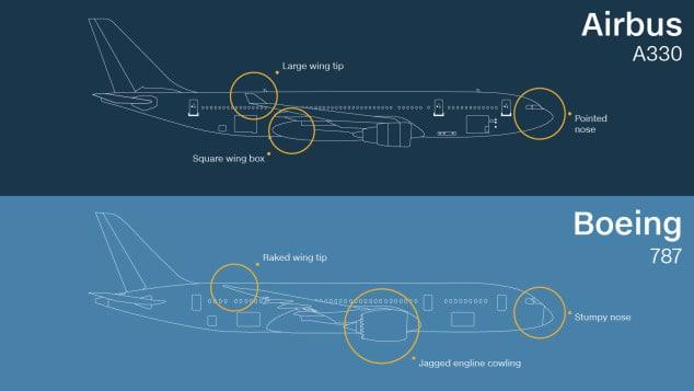A330 vs b787