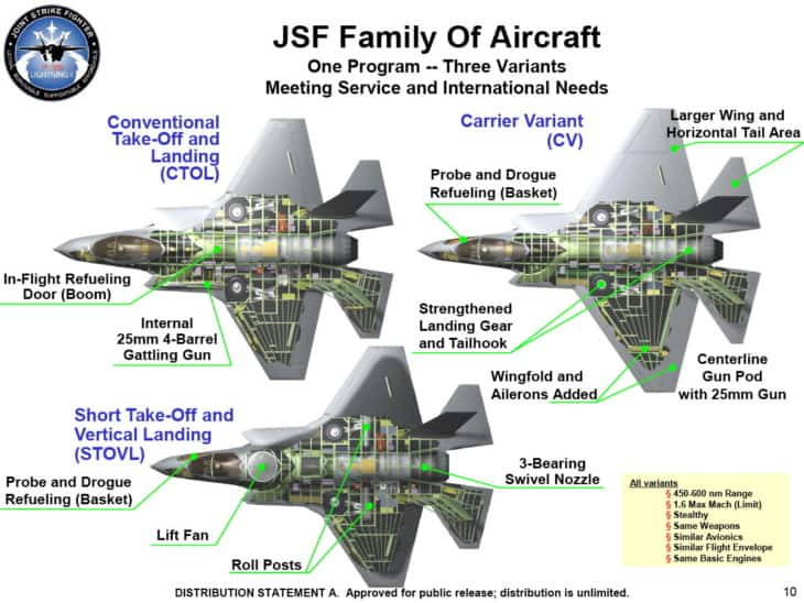 Lockheed Martin F 35B Lightning II Joint Strike Fighter variants