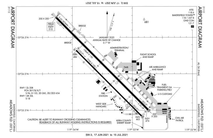 APD Bakersfield Diagram