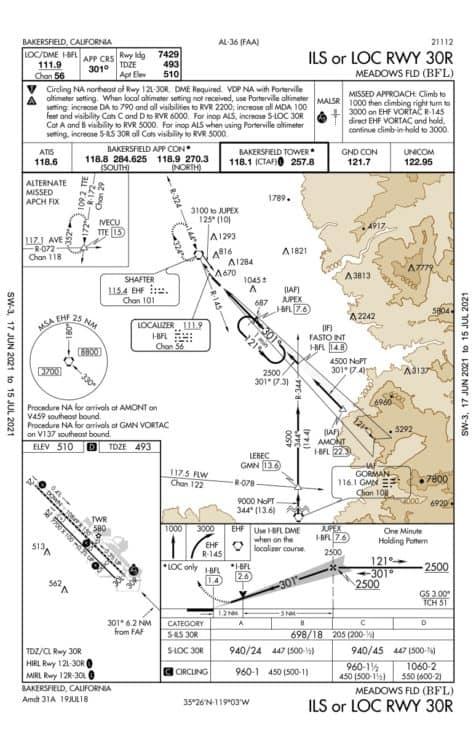 Approach ILS 30R