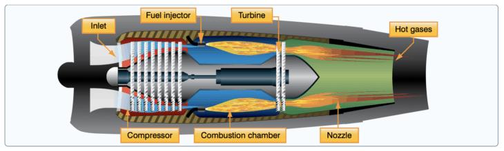 Turbojet engine cut-away